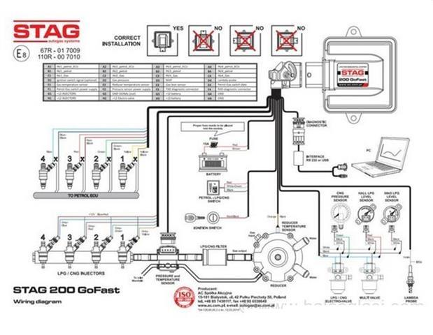Auto Gas Oprema Sequent Ac Stag 200