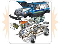 Za sve vrste automobila svi rezervni delovi