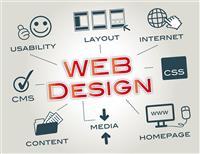 Pravimo profesionalno sajtove,citaj opis