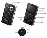 HD Kamera JVC GC-FM1