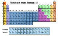 Časovi hemije Kruševac