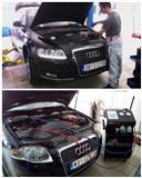 Wagen trade