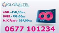 Broj Globaltel Srbija mreže