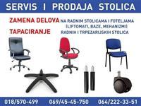 SERVIS stolica