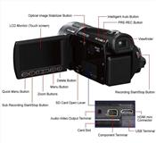 Kamera Panasonic HDC SD 300